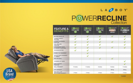 PowerRecline Series